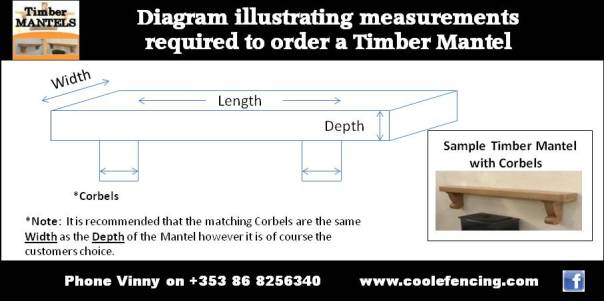 Diagram Timber showing Mantel Measurements