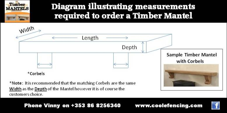 Timber Mantels Diagram Large for Web